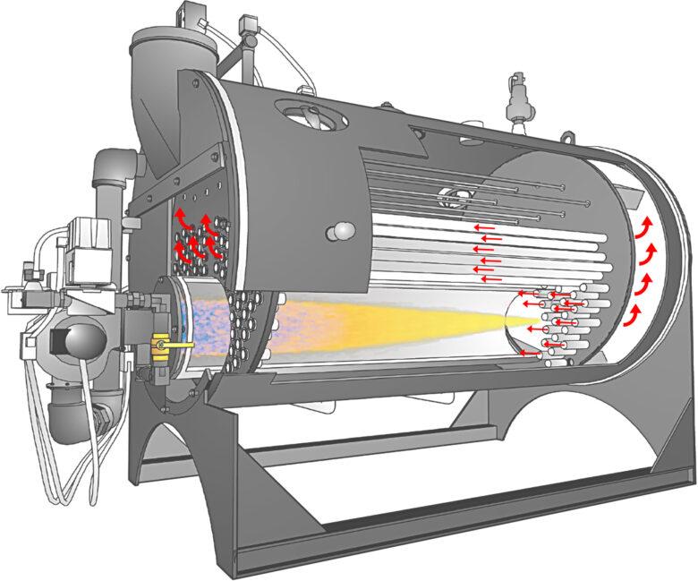 boiler4